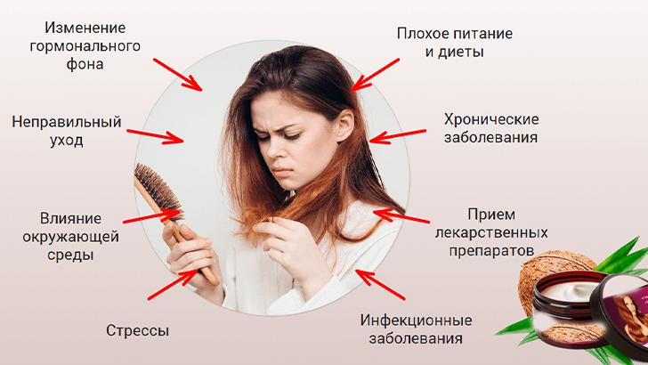 Выпадение волос другие причины